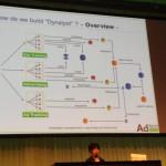 AWS Summit 2014 Tokyo ユーザーの趣味趣向に適した広告配信システムDynalystが出来るまで